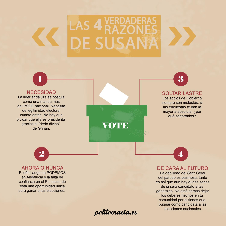 las 4 verdaderas razones de Susana