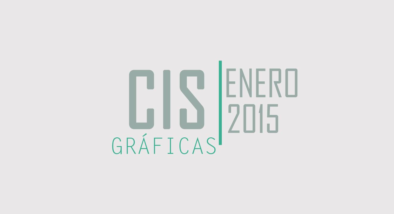 CIS 2015