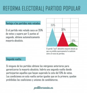 reforma electoralpp copia