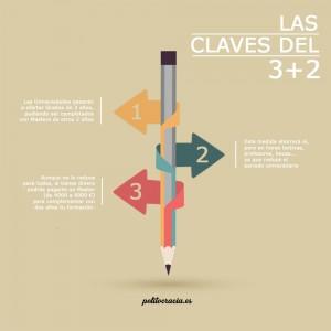 Claves del 3+2