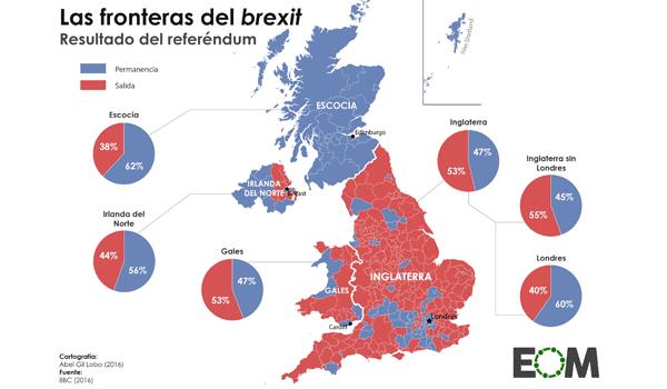 Resultados del referendum